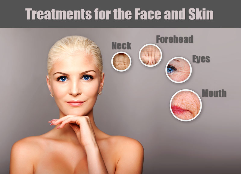 Face-treatment-areas